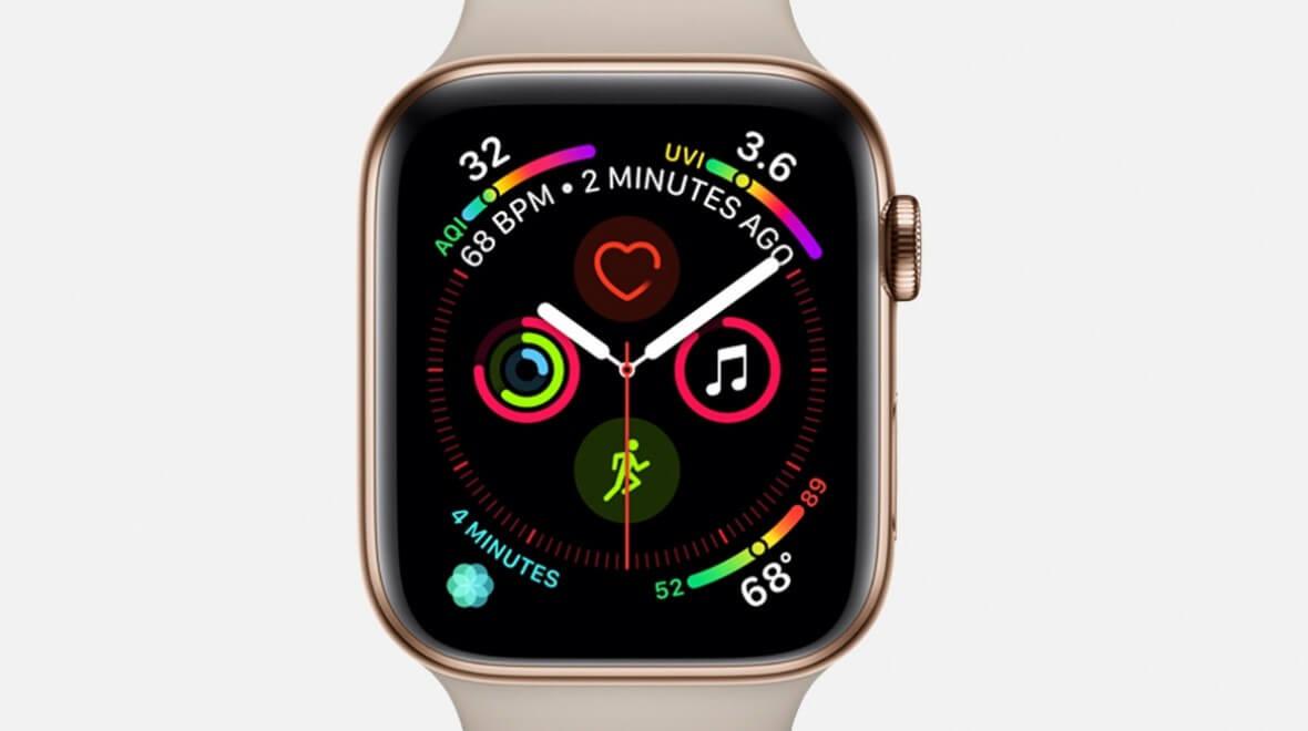 Photo of Unboxing: Apple Watch Series 4 en Español